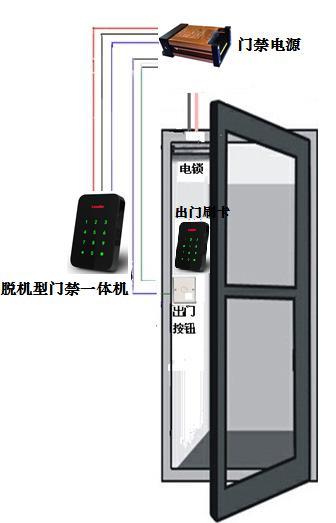 遥控门禁电源接线图